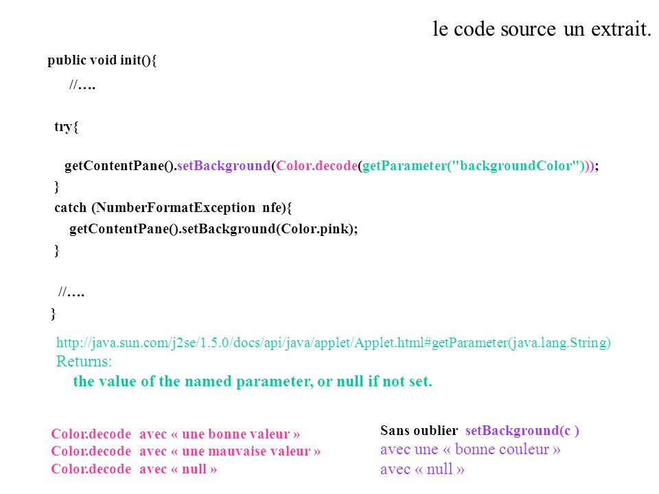 public void init(){ le code source un extrait. Returns: