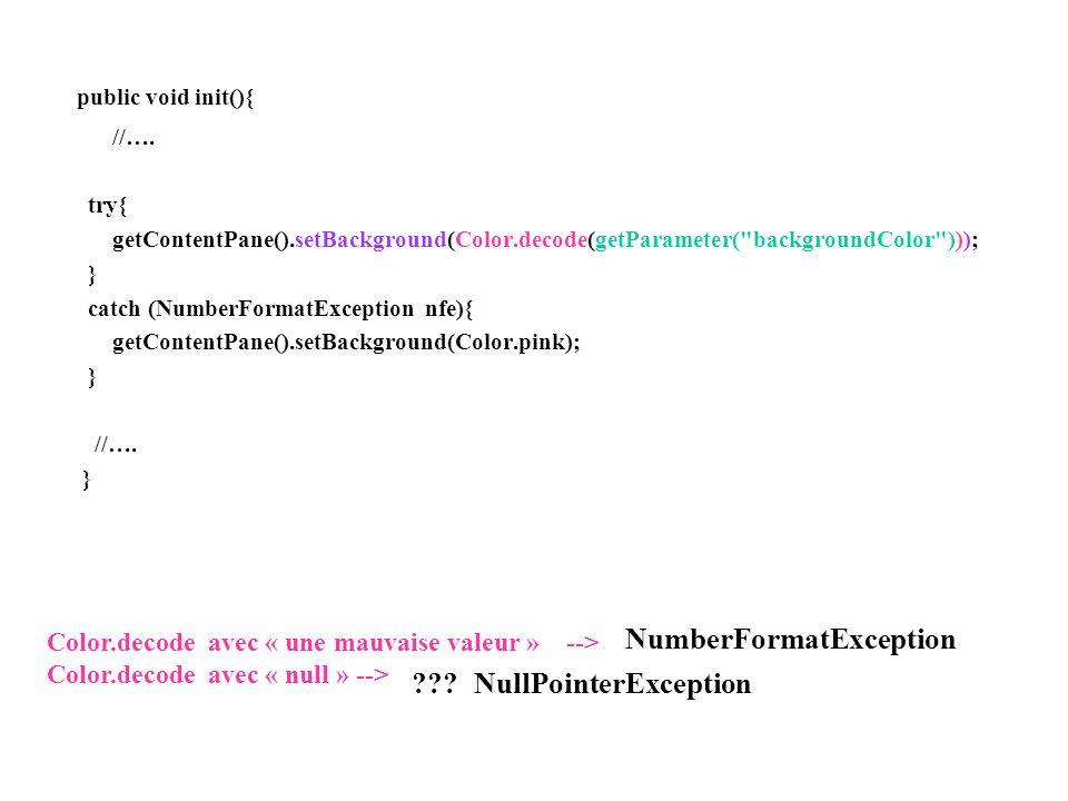 public void init(){ NumberFormatException NullPointerException