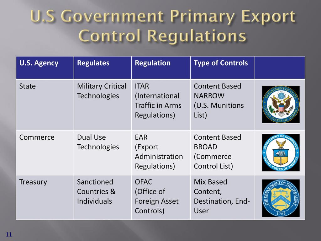 Export compliance just the basics ppt download - Bureau of export administration ...