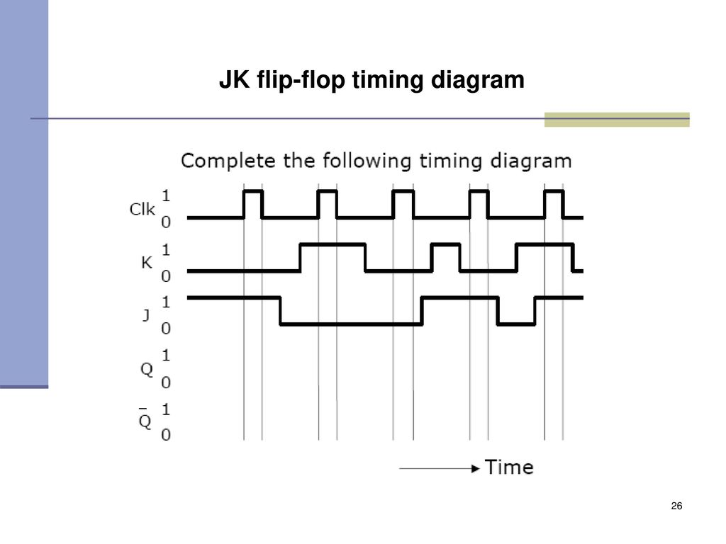 how to draw timing diagrams for flip flops
