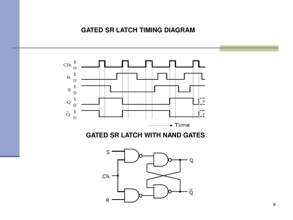 Diseo de circuitos logicos secuenciales ppt video online download gated sr latch timing diagram pooptronica