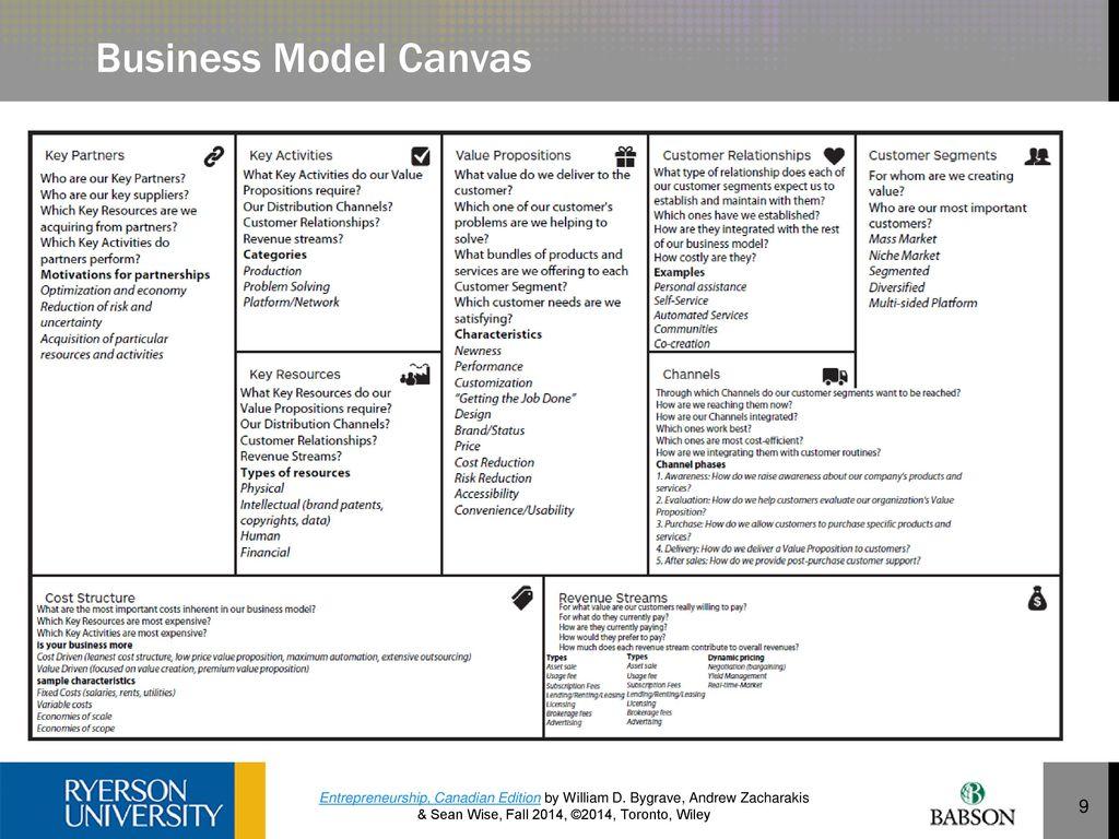 entrepreneurship canadian edition pdf download