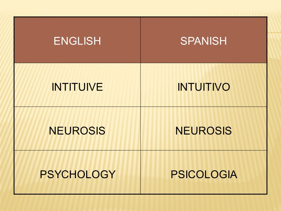 ENGLISH SPANISH INTITUIVE INTUITIVO NEUROSIS PSYCHOLOGY PSICOLOGIA