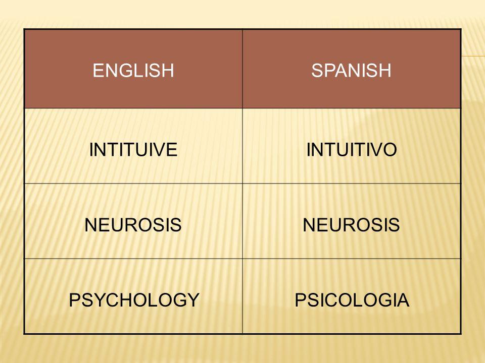 ENGLISH SPANISH INTITUIVE INTUITIVO NEUROSIS PSYCHOLOGY PSICOLOGIA