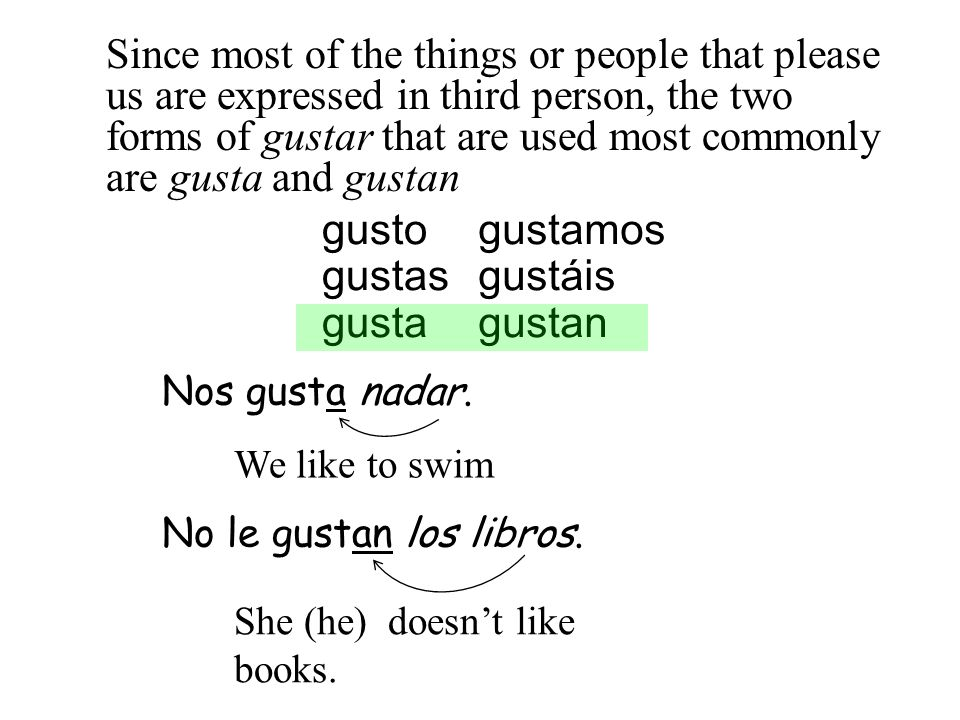 Since most of the things or people that please us are expressed in third person, the two forms of gustar that are used most commonly are gusta and gustan