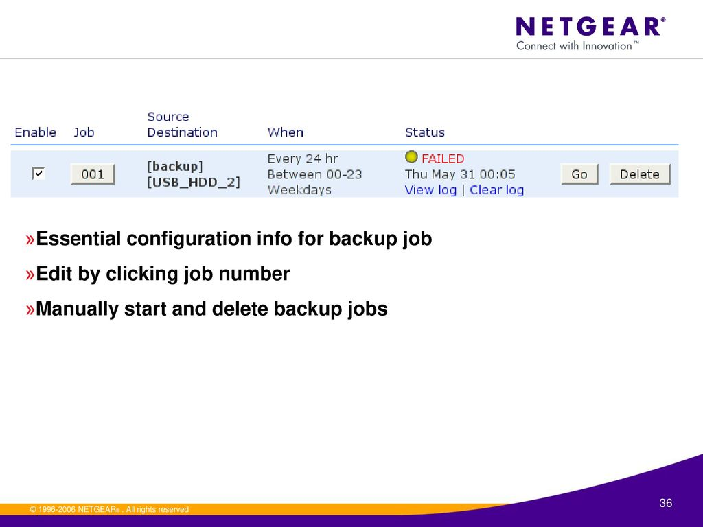 Captivating Essential Configuration Info For Backup Job