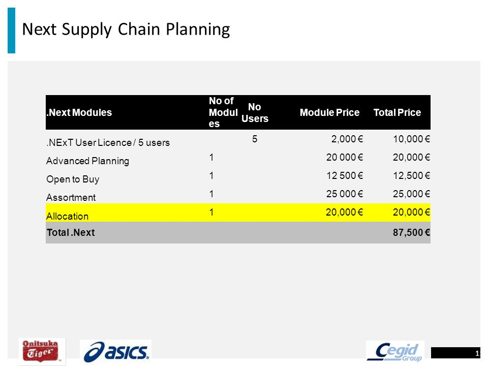 Next Supply Chain Planning