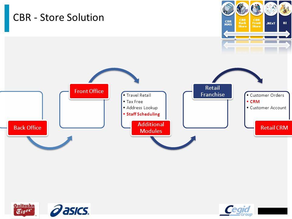 CBR - Store Solution CBR MMS CBR Back Store CBR Front Store .NExT BI