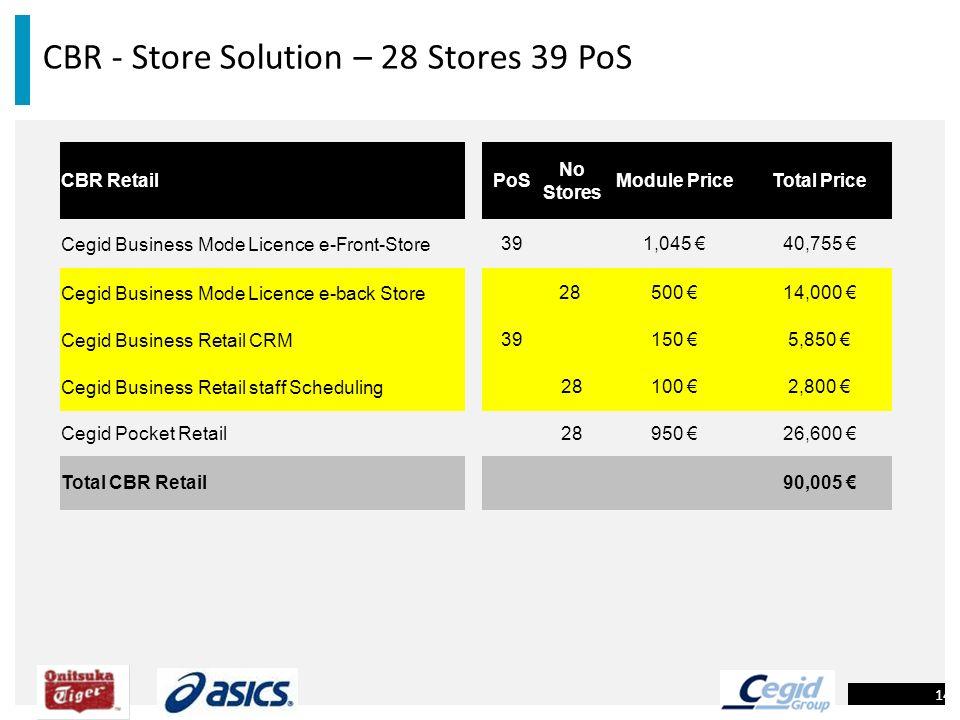CBR - Store Solution – 28 Stores 39 PoS