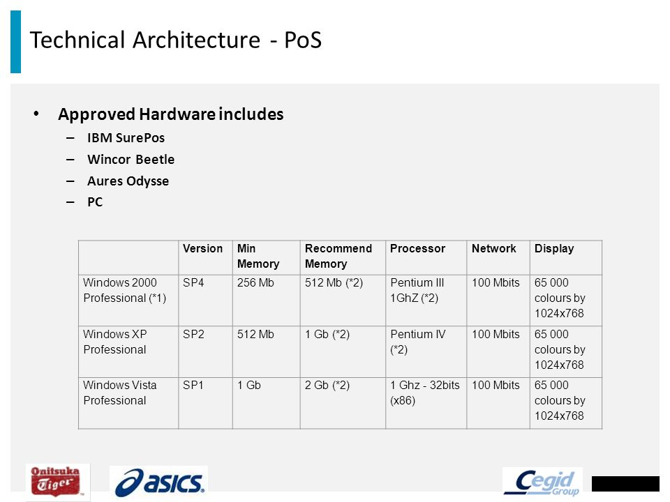 Technical Architecture - PoS