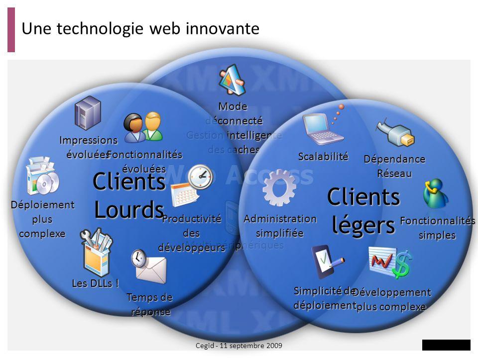Une technologie web innovante
