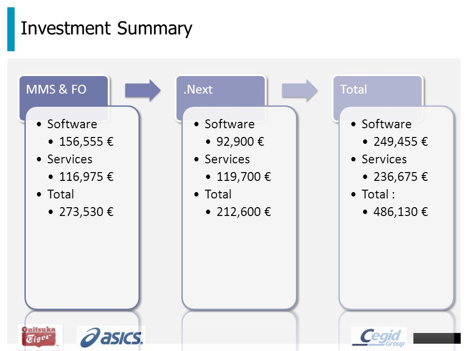 Investment Summary MMS & FO Software 156,555 € Services 116,975 €