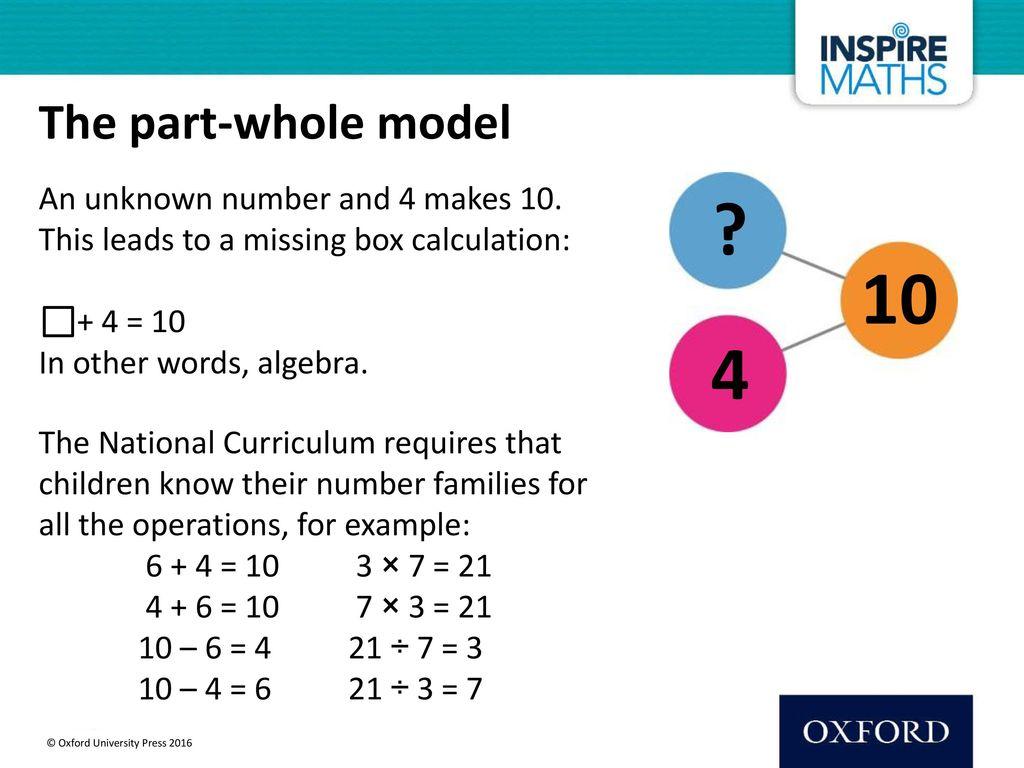 10 4 The part-whole model An unknown number and 4 makes 10.