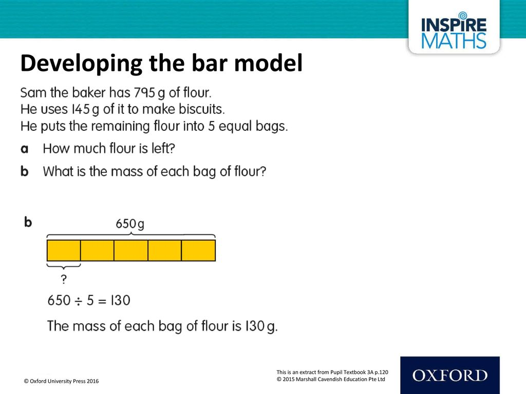 Developing the bar model