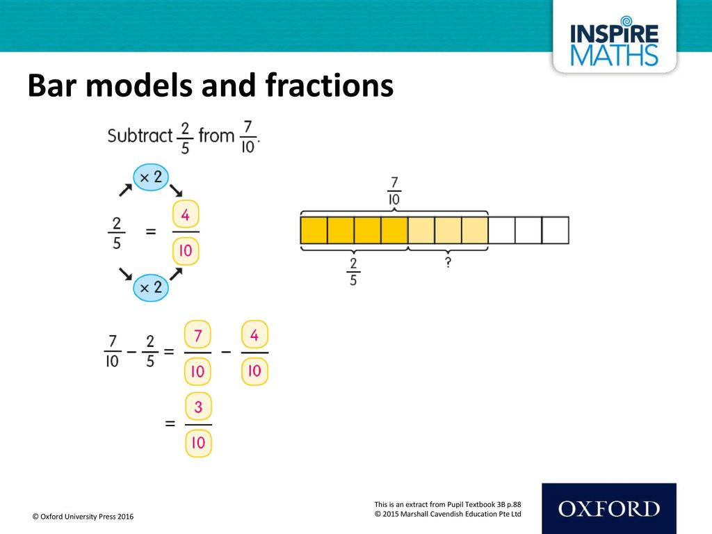 Bar models and fractions