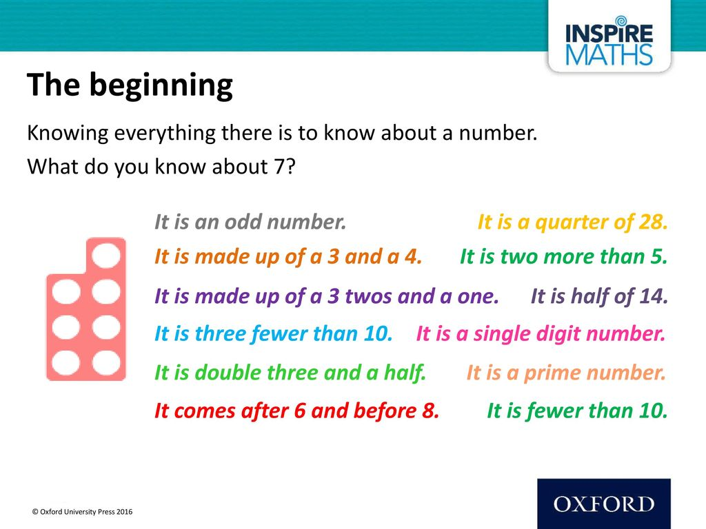 The beginning Knowing everything there is to know about a number.