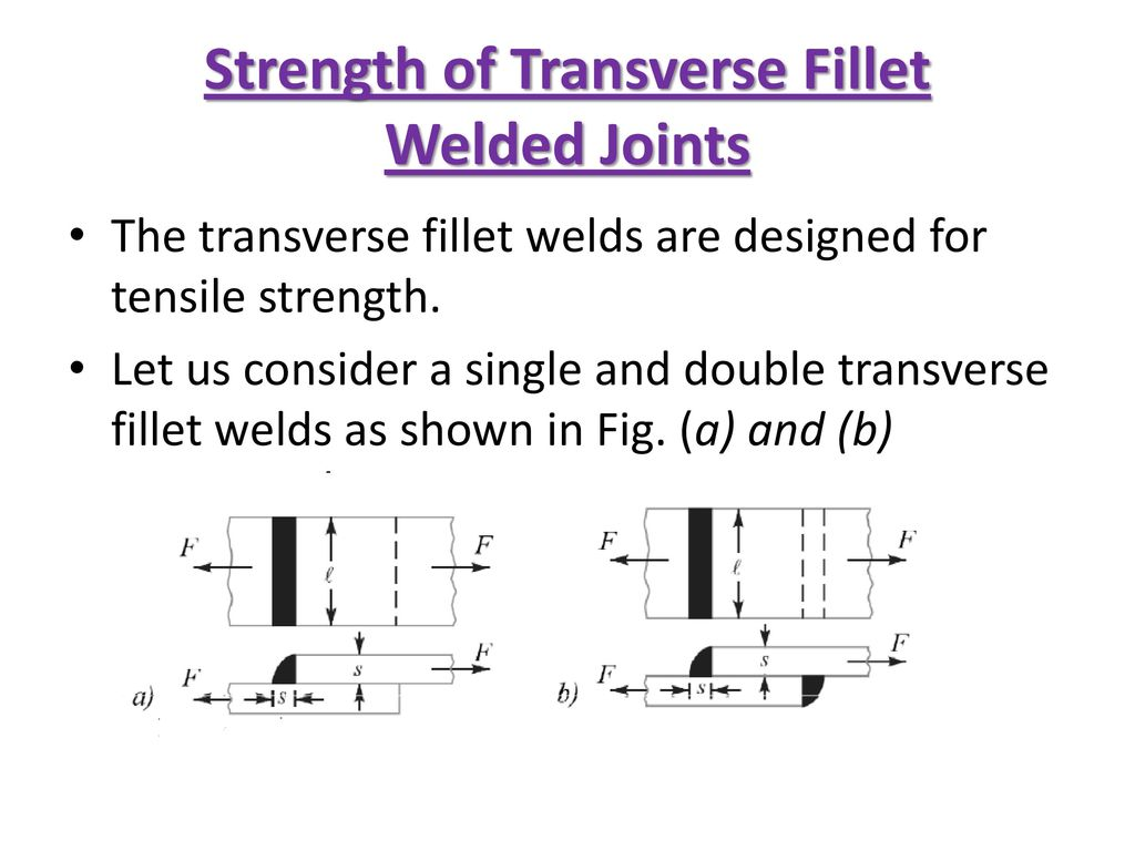 Design of welded joints ppt video online download strength of transverse fillet welded joints buycottarizona Image collections