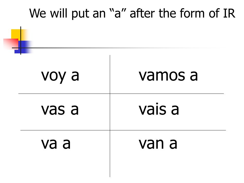 We will put an a after the form of IR
