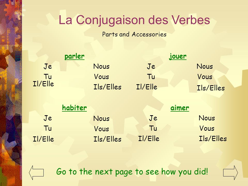La Conjugaison des Verbes