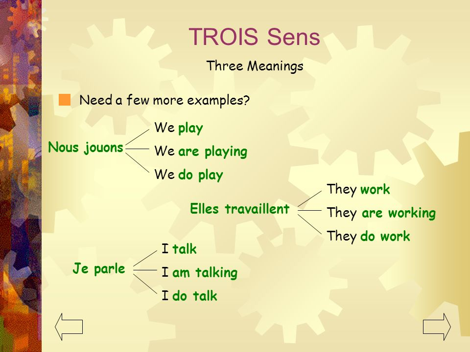 TROIS Sens Three Meanings Need a few more examples We play