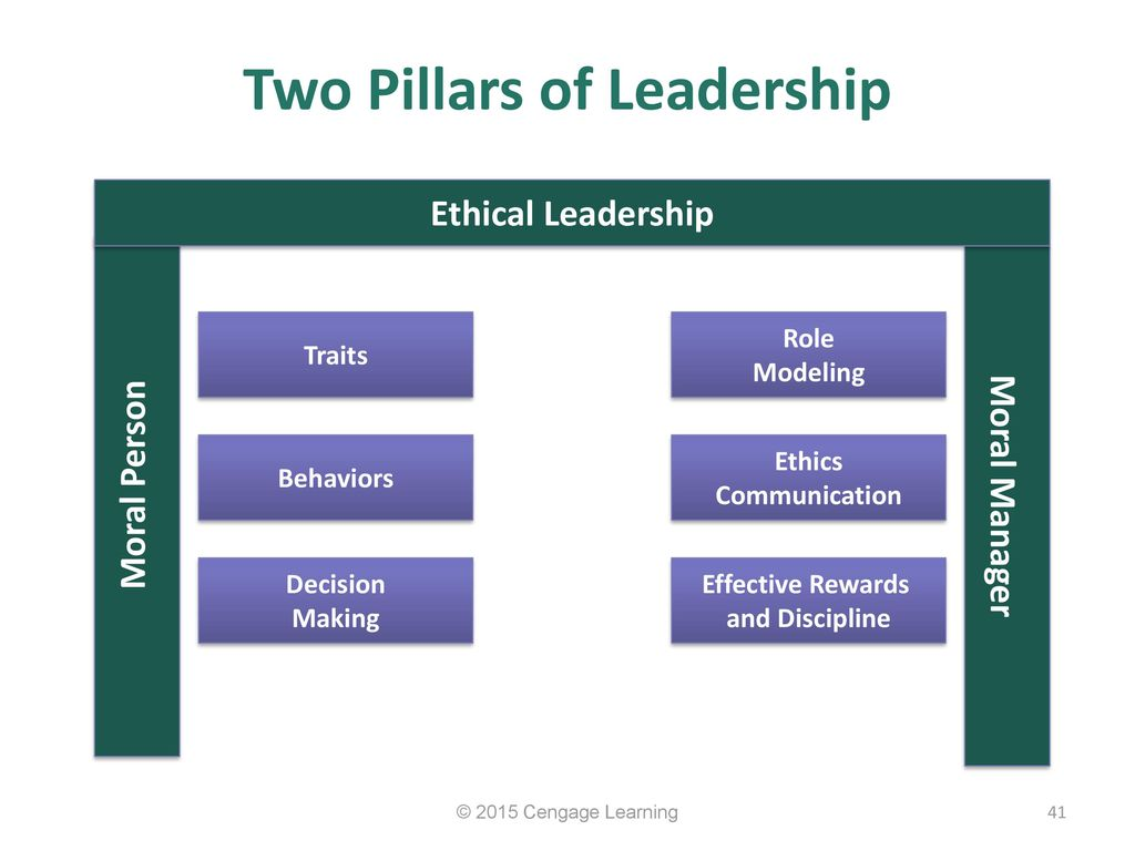 moral decision making in leadership The journal of values-based leadership  universalism and utilitarianism: an evaluation of two popular moral theories in business decision making.