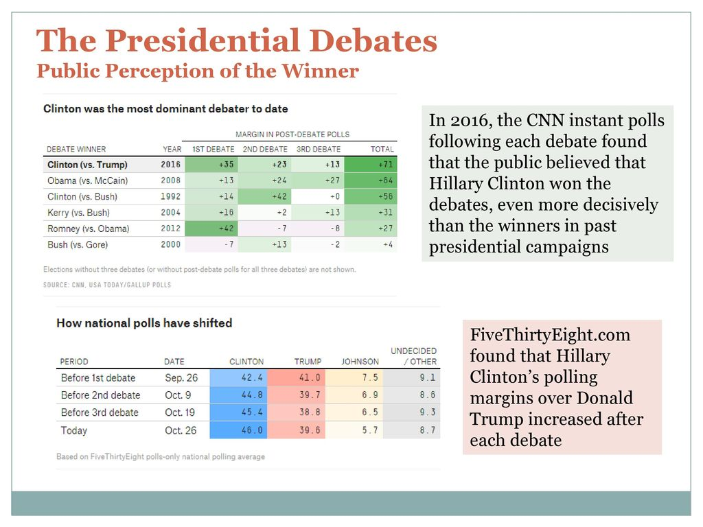 Trump supporter Kayleigh McEnany, Clinton supporter Symone Sanders -- (CNN  screen grab)