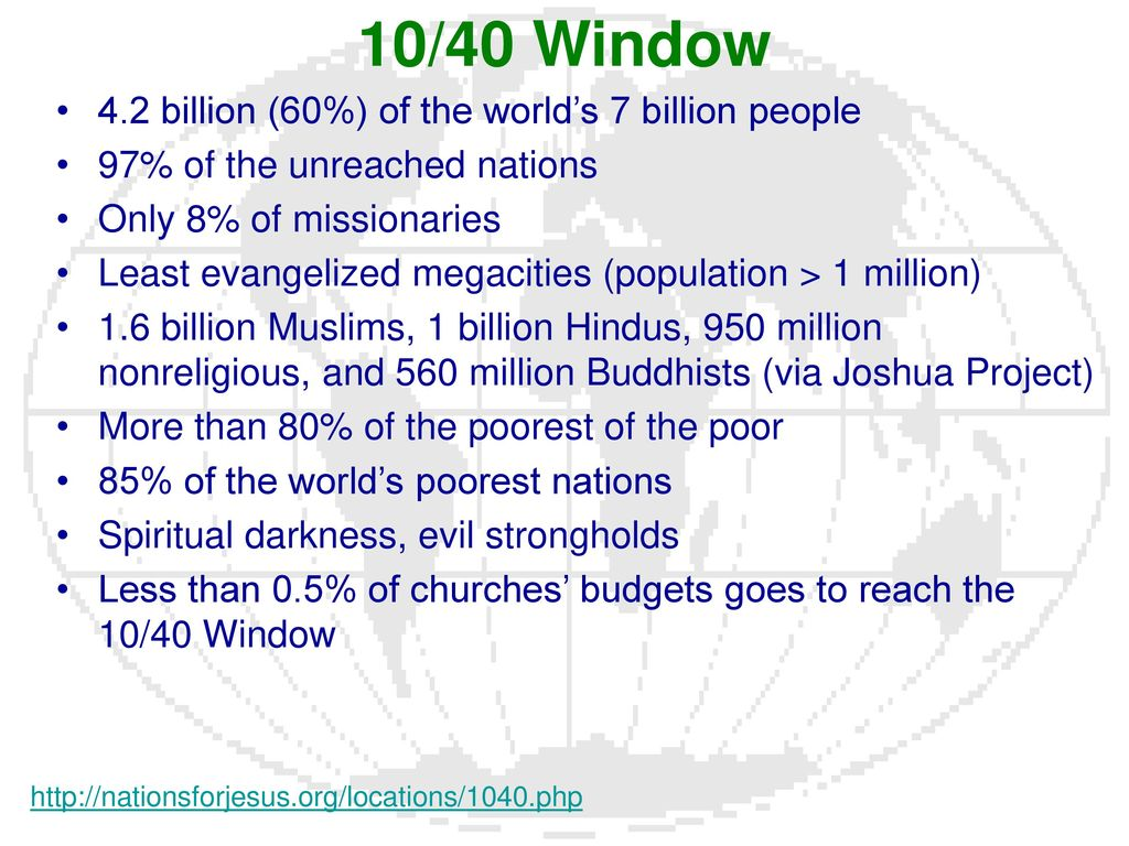 Unevangelized evangelized christian provinces ppt for 10 40 window powerpoint