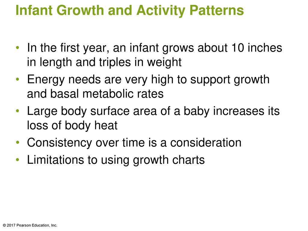 Chapter 17 nutrition through the life cycle pregnancy and the infant growth and activity patterns nvjuhfo Image collections