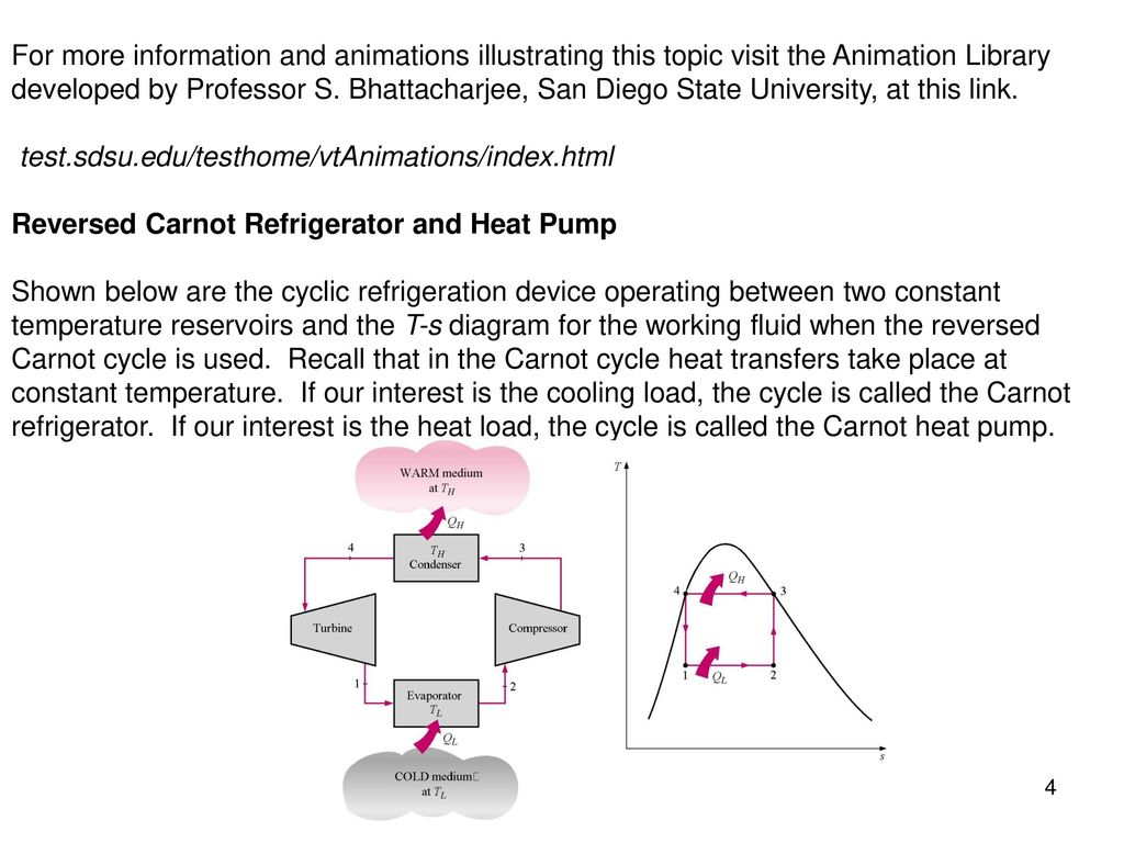 Chapter 11 refrigeration cycles study guide in powerpoint to 4 for pooptronica