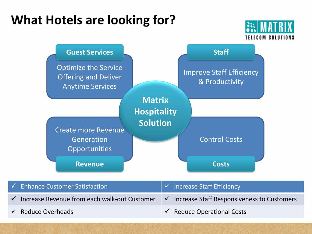 What Hotels Are Looking For
