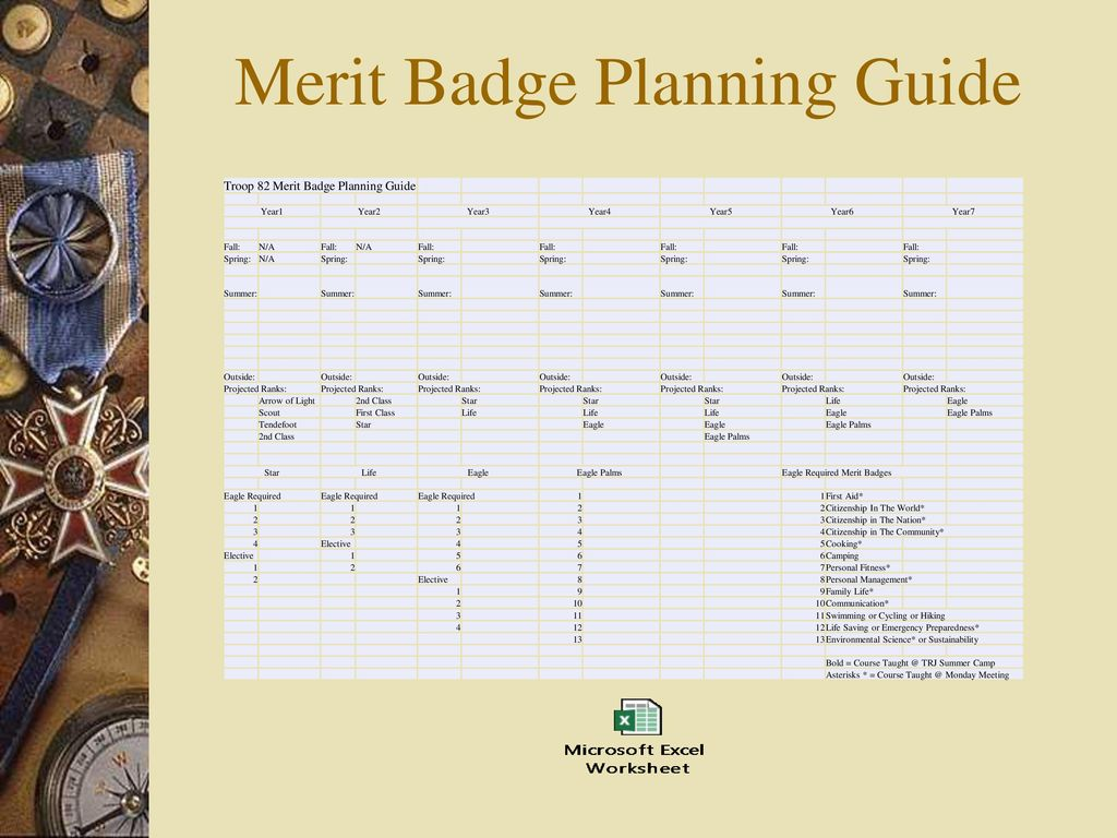 Path to Eagle Scout: Scout, Tenderfoot, Second Class, First Class ...