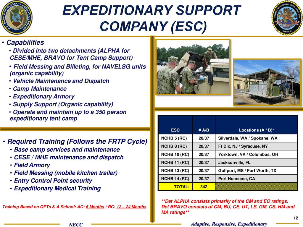 Navy expeditionary logistics support group navelsg ppt for Nj motor vehicle point reduction course