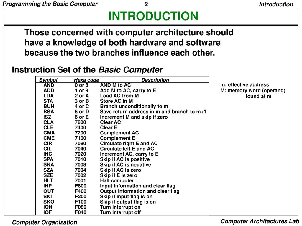 Programming the basic computer ppt download introduction those concerned with computer architecture should biocorpaavc