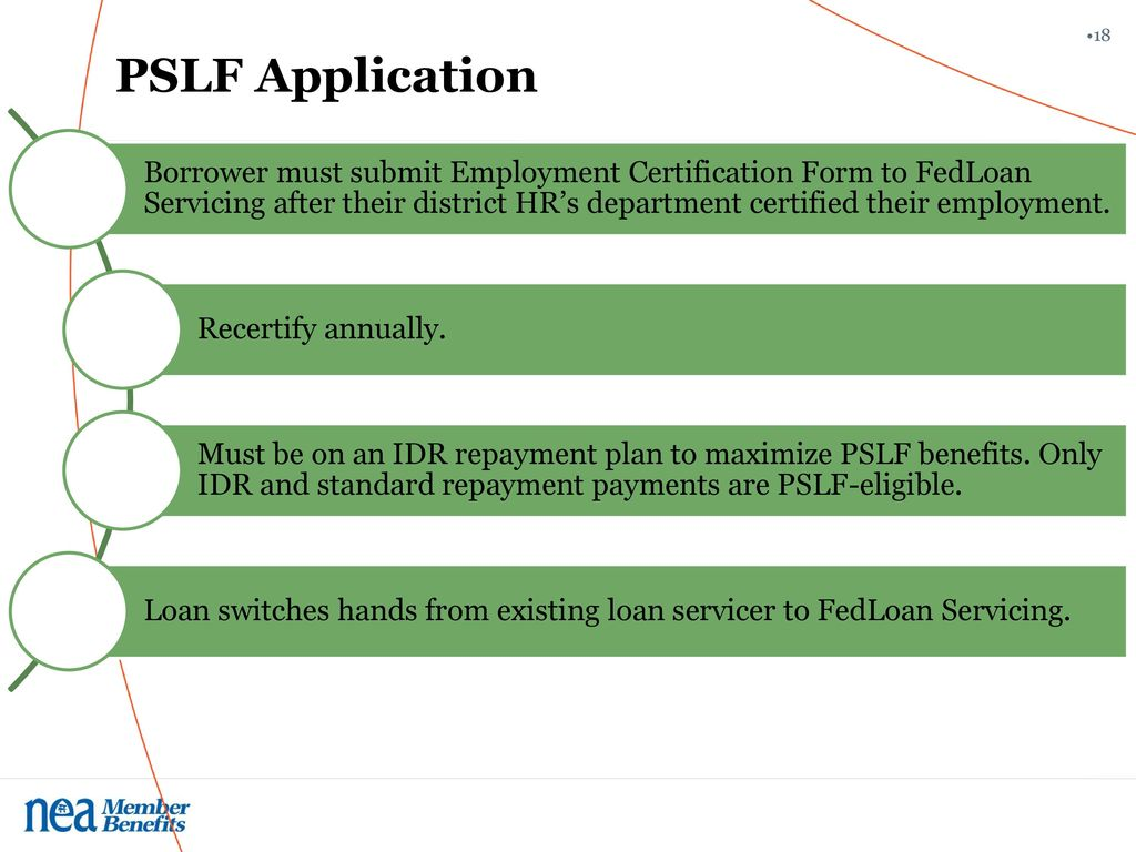 Nea member benefits brought to you by ppt download 18 pslf application borrower must submit employment certification form 1betcityfo Image collections