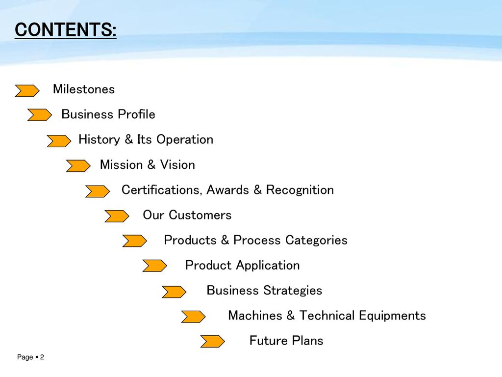 CONTENTS: Milestones Business Profile History U0026 Its Operation  Company Business Profile