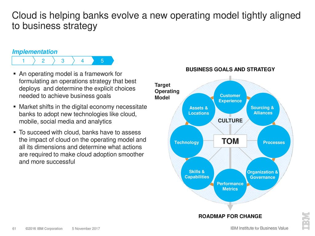 business strategy that drives operational capabilities Two important features underpin those competencies: a clear strategy for how to use data and analytics to compete and the deployment of the right technology architecture and capabilities just as important, a clear vision of the desired business impact must shape the integrated approach to data sourcing, model building, and organizational.