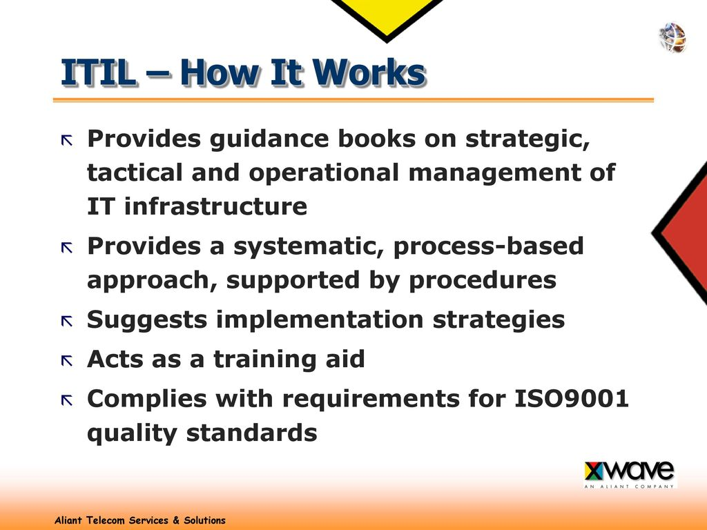 Information itil technology infrastructure library itil ppt 4 itil xflitez Gallery