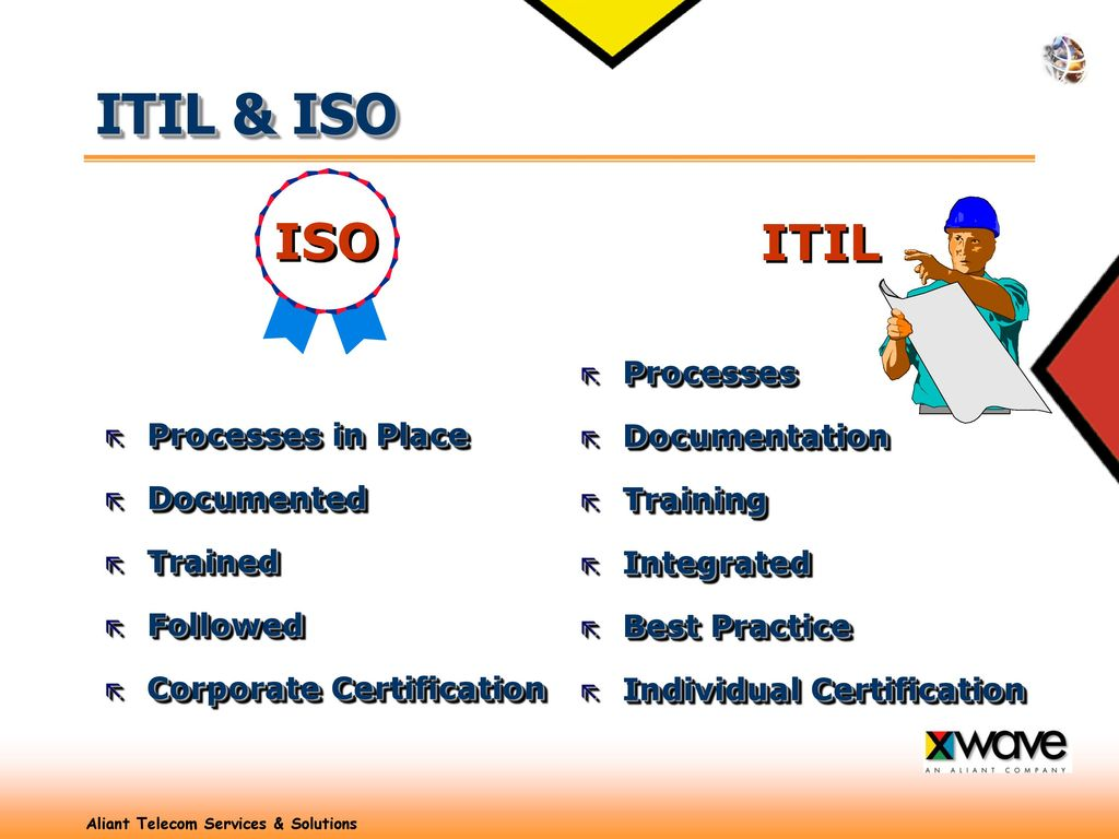 Information itil technology infrastructure library itil ppt 9 itil xflitez Gallery