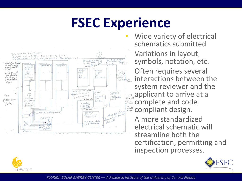 Cool Florida Electrical Code Contemporary - Electrical System Block ...