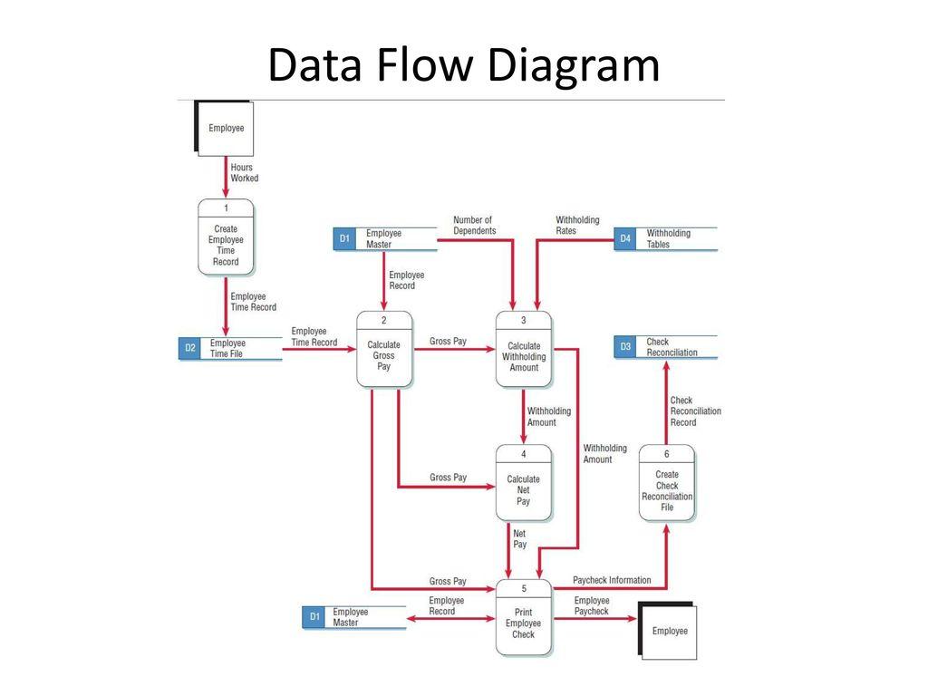 Oreck Schematics Xl 2500 Wiring Diagram Vac Diagrams Schematic 1024x768