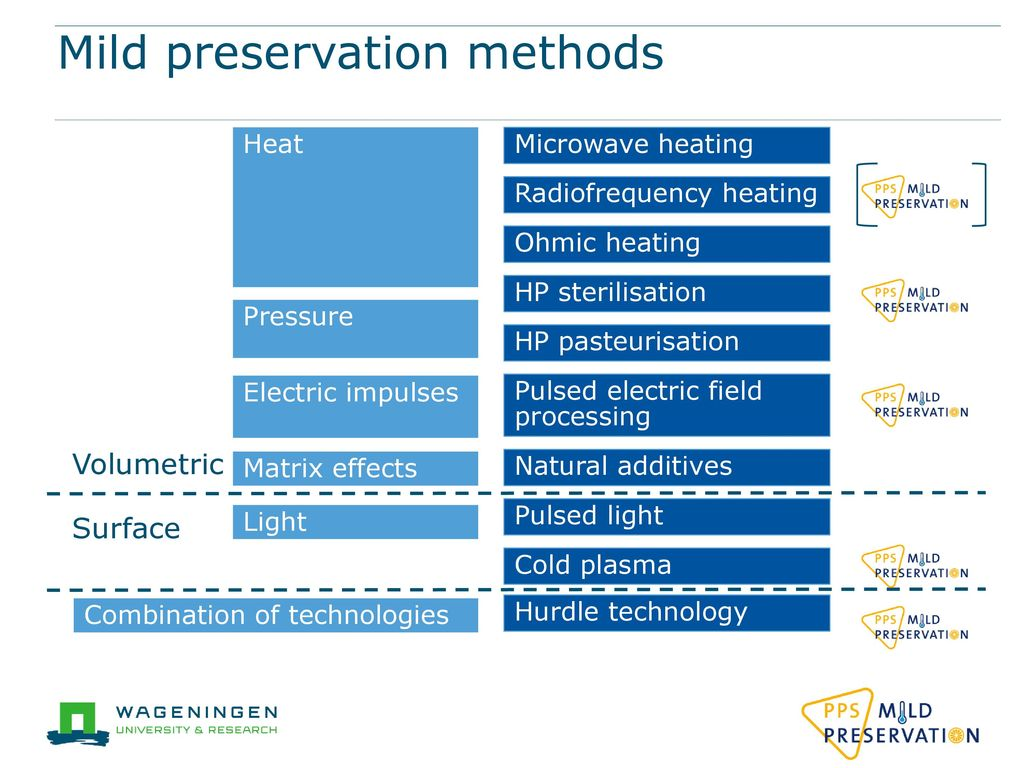 PPS Mild preservation Project highlights and achievements ...