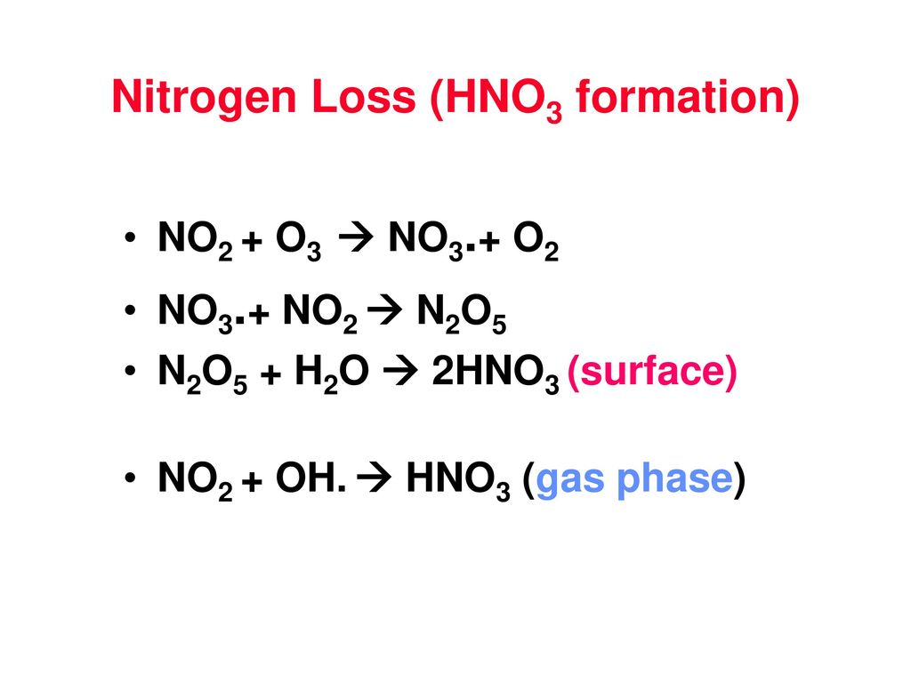 Introduction to Photochemical Smog Chemistry - ppt download