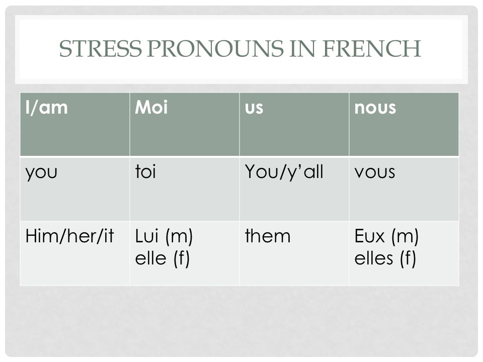 Stress pronouns in French
