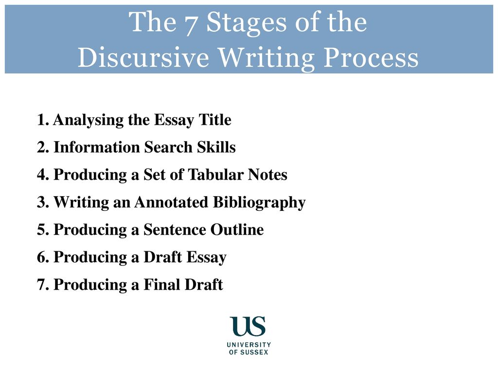 the stages of the writing process What is process writing why should teachers be interested in a process approach to writing the changing roles of teacher and students what stages are there in a process approach to writing.