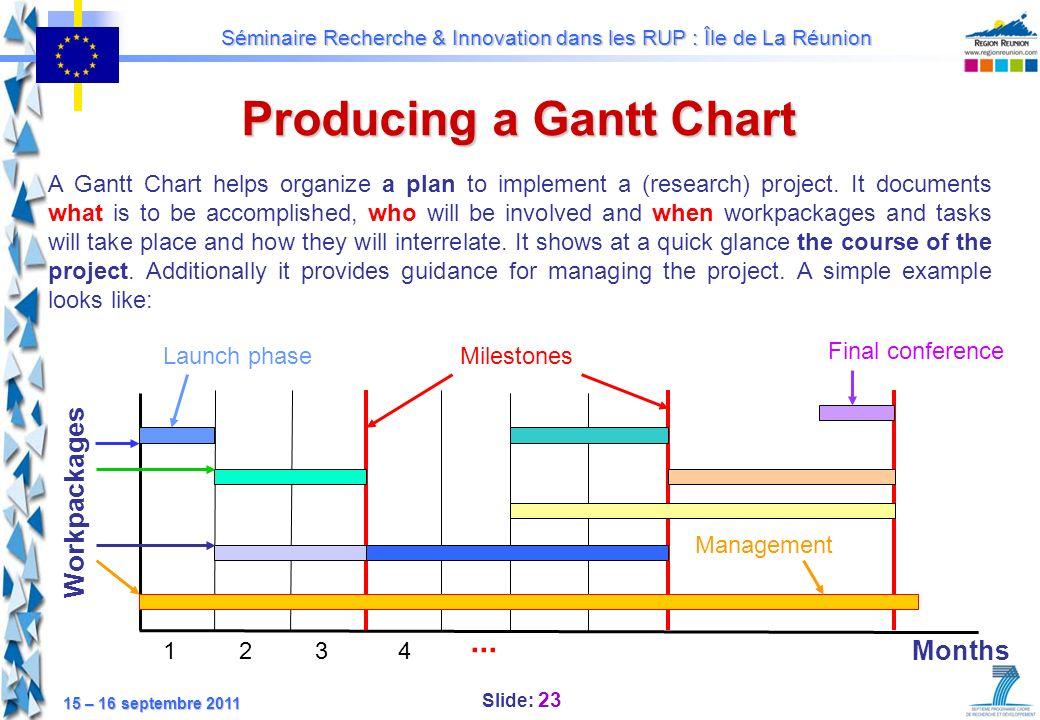Producing a Gantt Chart