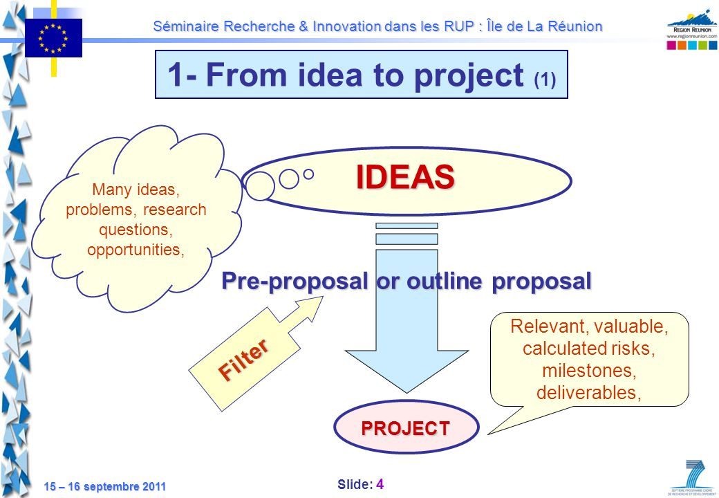 1- From idea to project (1) Pre-proposal or outline proposal