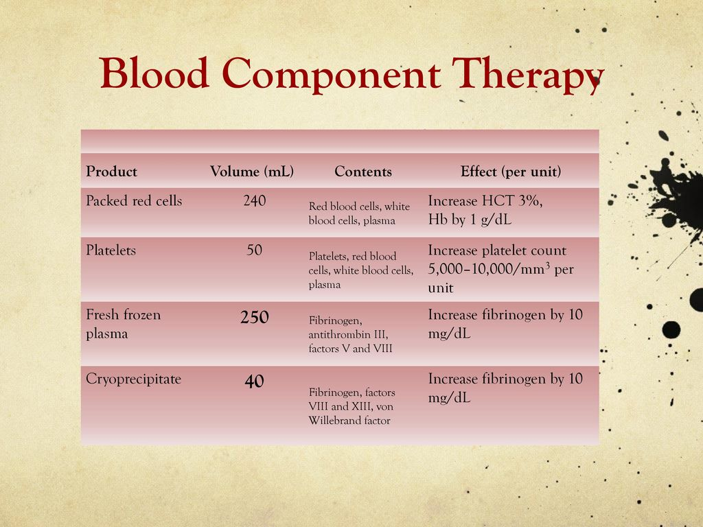 blood and blood component therapy in Transfusions of blood and blood products may be given to a person who is bleeding or who can't make enough blood cells blood transfusions save  therapy or when.