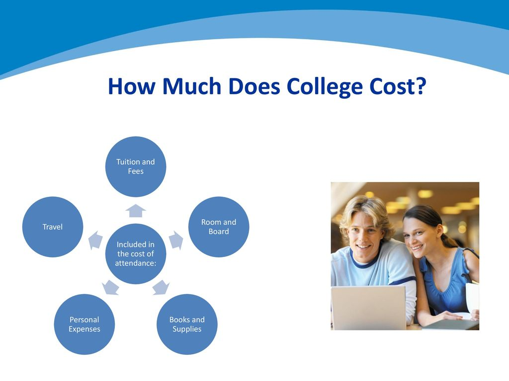 college costs how much According to college board figures, the difference this makes in college costs can be substantial just look at the average costs for in-state and out-of-state students nationally in 2017, the average tuition for in-state students at four-year schools was $9,650.