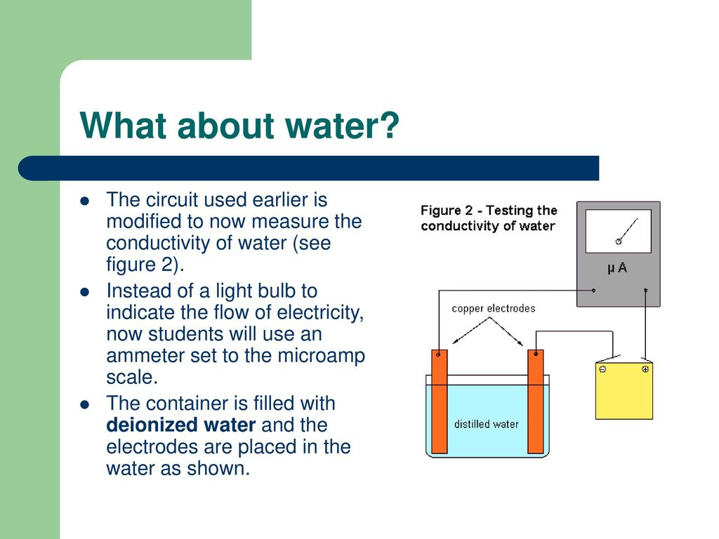 Conductivity Of Water : An inquiry lesson in electrochemistry ppt download