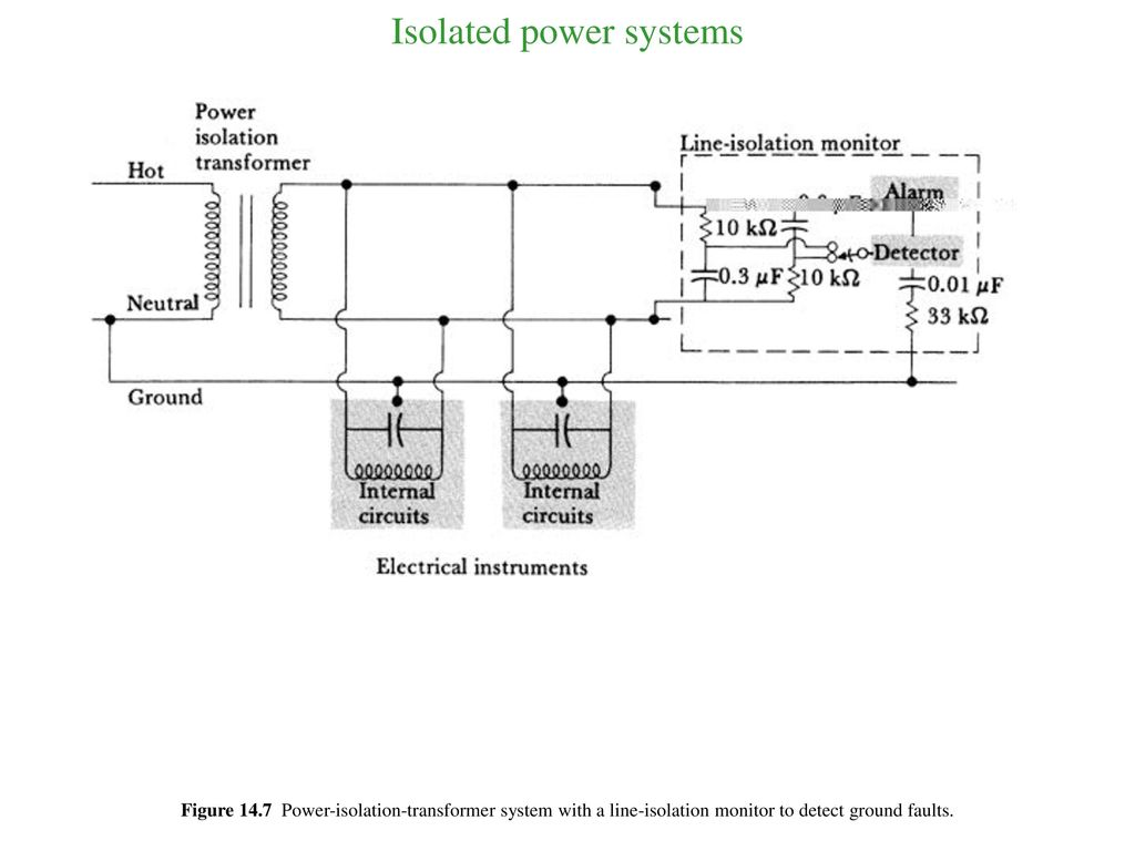 Topaz Isolation Transformer Wiring Diagram Page 4 Neutral Grounding Outstanding Isolated Ground Adornment